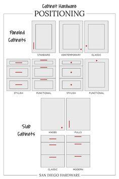 Good looking kitchen cabinet hardware placement Cheap Kitchen Cabinets, Kitchen Cabinet Hardware, Kitchen Drawers, Kitchen Handles, Kitchen Redo, Kitchen Layout, Hardware For Cabinets, Kitchen Ideas, Drawer Hardware