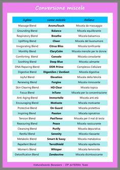 Conversione nomi Blend DoTerra in italiano List Of Essential Oils, Doterra Essential Oils, Healthy, Aromatherapy, Health