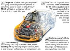 Need reliable OBD diagnostics? TOAD software helps you scan over 15,000 DTC's on OBD2, OBDII via ELM327. Also hack performance with car tuning module. http://www.totalcardiagnostics.com/toad - Tap The Link Now To Find Gadgets for your Awesome Ride