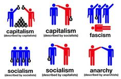 This shows the persepctive of socialist on thei own system and capitalism. It gives us an insight on their political point of view.