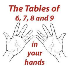 Le tabelline del 6, 7, 8, 9 sulle mani