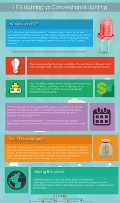 What are the main differences between conventional and LED lighting? #led #technical #infographic http://www.sedna.lighting/led-lighting-vs-conventional-lighting/