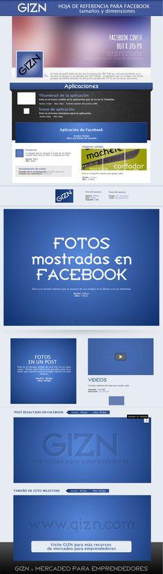Tamaños de las imágenes en Facebook (Dic.2012)
