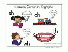 Classroom Freebies: Digraphs Chart
