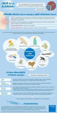 Qué es la alergia y como saber si eres alérgico