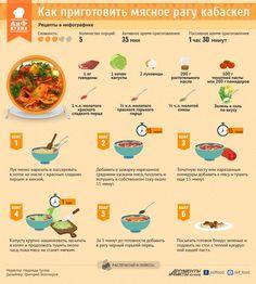 Как приготовить мясное рагу кабаскел. Рецепт в инфографике | РЕЦЕПТЫ | ИНФОГРАФИКА | АиФ Адыгея