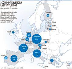 ¿Cómo se articularía el plan de compra de deuda del Banco Central Europeo?