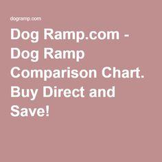 Dog Ramp.com - Dog Ramp Comparison Chart. Buy Direct and Save!
