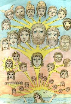 Greek Mythologiy Printables, Maps and more Greek Gods Family Tree