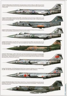 Lockheed Starfighter in its many different nations use. Military Jets, Military Aircraft, Military Weapons, Air Fighter, Fighter Jets, War Jet, Aircraft Painting, Trains, Aircraft Design
