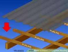 Image titled Install Corrugated Roofing Step 3