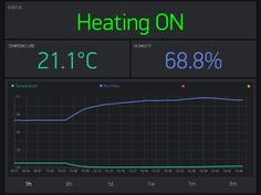 ESP8266 Heating Controller/Thermostat with Blynk interface