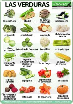 Spanish vocabuary: Vegetables in Spanish (including regional variations) - Las Verduras en español If you find this info graphic useful, please share, like or pin it for your friends. Spanish Help, Spanish Practice, Spanish Basics, Spanish English, Speak Spanish, Most Common Spanish Words, Kids English, Spanish Grammar, Spanish Vocabulary