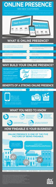 Online Presence Vital to Small Businesses