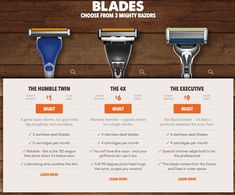 Husband & Wife Tells All: Dollar Shave Club It Works Reviews, Cross Selling, Dollar Shave Club, Common Phrases, Make More Money, Husband Wife, Internet Marketing, Shaving, Improve Yourself