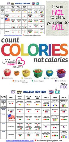 New Weekly Meal Plan - Portion Fix - Hammer & Chisel, 22 Minute Hard Corps Clean Eating Diet, Clean Eating Recipes, Eating Healthy, Fruit Dressing, 22 Minute Hard Corps, 80 Day Obsession, Lose Weight, Weight Loss, Fat Burning Drinks