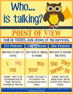 Point of View reading interactive notebook, CCSS, poster POV is so important in fiction. Reading Lessons, Reading Resources, Reading Skills, Math Lessons, Teaching Language Arts, Teaching Writing, Teaching Themes, Interactive Notebooks, Interactive Poster