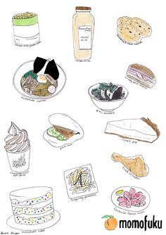 Momofuku foods drawing. Love this.