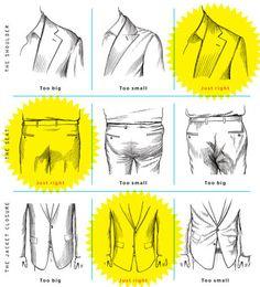 How your suit should fit  (Should be a no brainer)