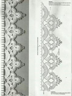 Crochet Border Chart Diagram