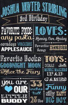Custom Children's Birthday Chalkboard print by LePetiteMaisonShop