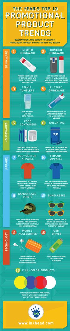 Infographic of the top 13 Promotional Product Trends to Watch for in 2013
