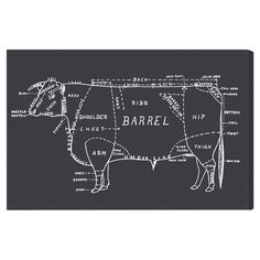 Beef Canvas Print, Oliver Gal
