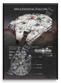 Millennium Falcon, Star Wars Poster