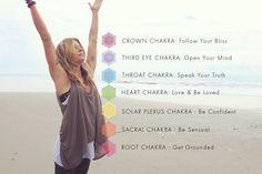 Chakra: The Journey of Mind, Body & Soul