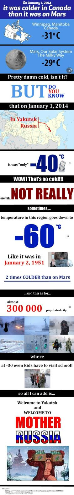 What is really cold?