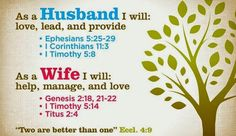 Bible verses on Marriage - A Must Read