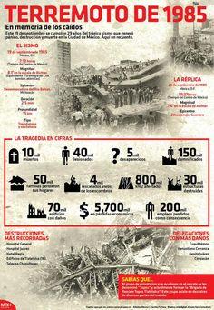 20140919 Infografia Terremoto de 1985 @Candidman