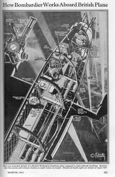 JF Ptak Science Books Quick Post This great cutaway by the prolific S. Clatworthy appeared in the March 1941 issue of Popular Mechanics. It illustrates a section of the Vickers Wellington light bomber--a long and wide medium. Navy Aircraft, Ww2 Aircraft, Military Aircraft, Wellington Bomber, Airplane History, Technical Illustration, Aircraft Painting, Science Books, Royal Air Force