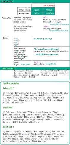 SPELLING (theorie, herhaling) + SPELLINGSOEFENING (deel 1). Kies een serie : [a] of [aa], [o] of [oo], [e] of [ee]. En schrijf de correcte spelling van de gekozen woorden. + OPLOSSINGEN : https://plus.google.com/u/0/collection/AmgXfB