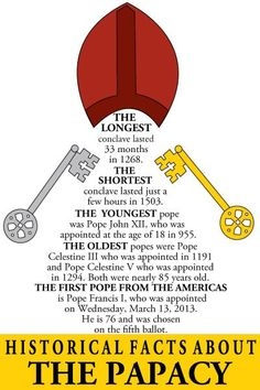 Historical Facts about the Papacy (infographic)