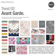 Spring Summer 2013 Trends:  Avant Garde