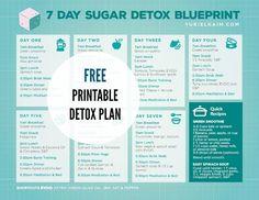 Free Printable! 7-Day Sugar Detox Plan