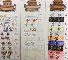 Count in Noah's Ark Maths Eyfs, Eyfs Activities, Educational Activities, Ks1 Classroom, Counting In 2s, Jungle Art, Traditional Tales, Bible Stories, Activity Ideas