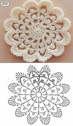 Transcendent Crochet a Solid Granny Square Ideas. Inconceivable Crochet a Solid Granny Square Ideas. Mandala Au Crochet, Crochet Flower Patterns, Crochet Motif, Crochet Doilies, Crochet Flowers, Crochet Lace, Crochet Stitches, Knitting Patterns, Doily Patterns