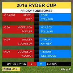 Ryder Cup 2016: Europe & United States pairings announced - https://cybertimes.co.uk/2016/09/29/ryder-cup-2016-europe-united-states-pairings-announced/