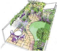 Small Garden Layout, Small Garden Plans, Garden Design Plans, Small Backyard Design, Small Backyard Landscaping, Patio Design, Backyard Ideas, Patio Ideas, Patio Layout