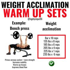 Ever feel stronger on the 2nd or 3rd set?That's because you needed to acclimate to the movement and the load you lifted. If you just pop on 235 lbs on the bar for your working set, like in the above example, 235 will feel like 335. After you do your warm up prior to starting the session, you should do a weight acclimation series for your very first exercise. This will increase blood flow, increase internal temperatures, keep your joints and tissues safer, and prime your nervous system!