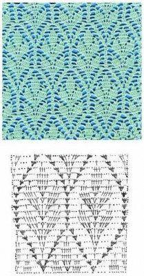 crochet stitch chart | Crochet Stitch Chart... | crochet pattern stitches