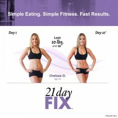 21 Day Fix - Beachbody's Newest workout program! Test Group starting Soon!
