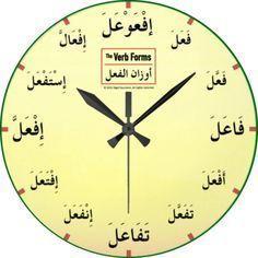 Arabic Verbs, Quran Arabic, Arabic Phrases, Write Arabic, Learn Arabic Online, Arabic Alphabet For Kids, Verb Forms, Arabic Lessons, Mekka