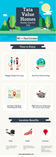 Tata Value Homes presents a residential project in Noida, Sector 150 with 3 sides opened space for grand lifestyle, high construction, no space waste & interesting price rate with PLP and CLP plans. Click here: https://www.indrealestates.com/project/tata-value-homes-noida/