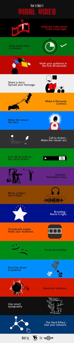 How to Make a Viral Video (Infographic)