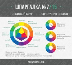 7. Использование цветового круга в фотографии