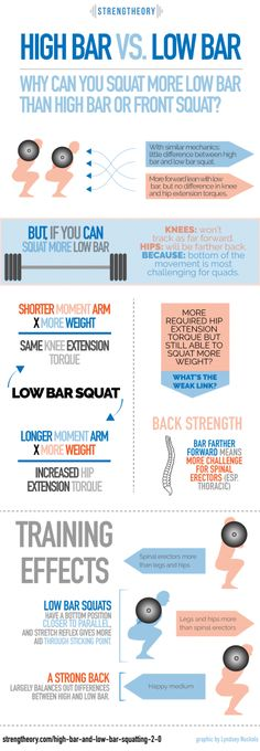 High Bar and Low Bar Squatting 2.0 - Strengtheory