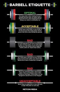 barbell-etiquette-metcon-media-poster